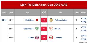 Lịch trực tiếp Asian Cup 2019 ngày 10/1 trên VTV5, VTV6 và Fox Sports