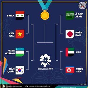 Các kênh xem trực tiếp Olympic Việt Nam vs Olympic Syria trên VTC3 lúc 19h30 tối nay