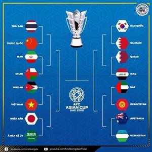 Lịch thi đấu tứ kết Asian Cup 2019: Việt Nam gặp Jordan