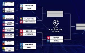 Xác định cặp đấu đầu tiên tại bán kết UEFA Champions League