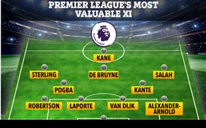 Đội hình đắt giá nhất Ngoại hạng Anh trị giá gần 1 tỷ bảng