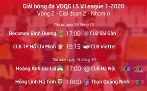Lịch thi đấu và trực tiếp vòng 2 giai đoạn 2 V.League 2020: Tâm điểm Hoàng Anh Gia Lai – CLB Hà Nội