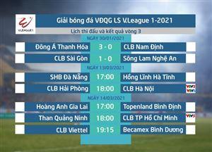 Lịch thi đấu và trực tiếp vòng 3 V.League 2021: Hải Phòng - Hà Nội, Than Quảng Ninh - CLB TP Hồ Chí Minh