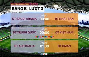 Liên đoàn bóng đá châu Á AFC điều chỉnh giờ thi đấu trận ĐT Trung Quốc – ĐT Việt Nam
