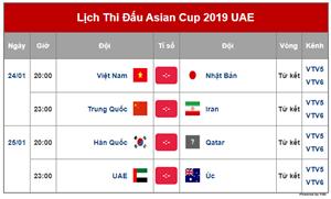 Chính thức lịch tường thuật trực tiếp vòng Tứ kết Asian Cup 2019