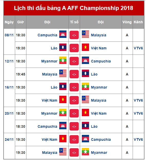 Next Media sẽ đâm đơn kiện nếu truyền hình trả tiền tiếp sóng AFF Suzuki Cup 2018 trên VTV5 và VTV6