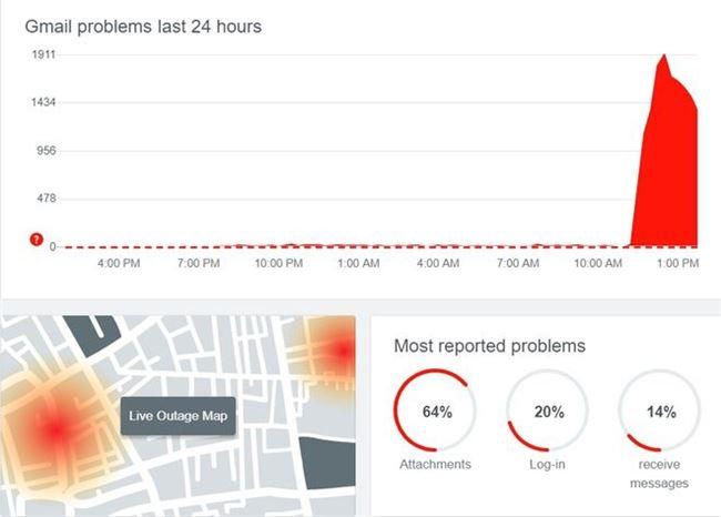 Gmail và nhiều dịch vụ Google đang gặp sự cố