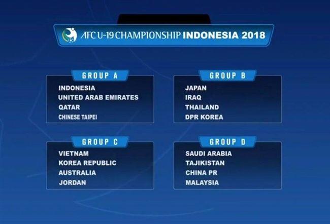 VTV mua bản quyền truyền hình giải bóng đá trẻ U19 châu Á 2018