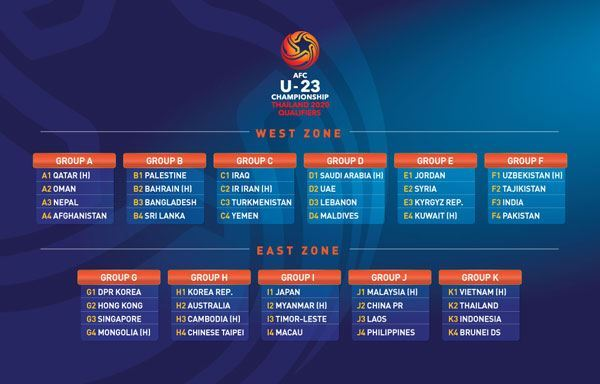 Cách mua vé online vào sân Mỹ Đình xem vòng loại U23 châu Á 2020
