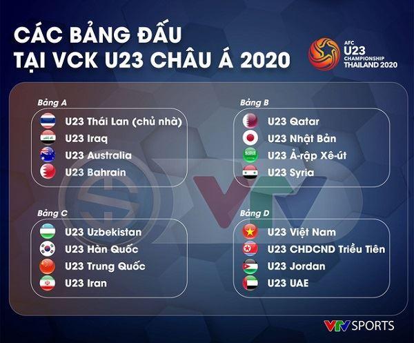 VTV sở hữu bản quyền vòng chung kết U23 châu Á 2020