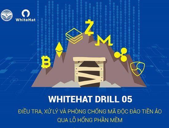 Mở rộng chương trình Diễn tập WhiteHat Drill 05 về chống mã độc đào tiền ảo